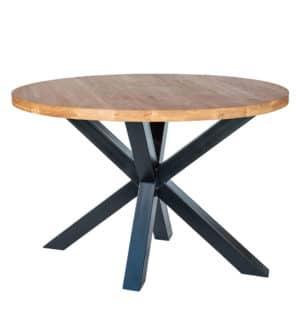 Matrix table Cesar